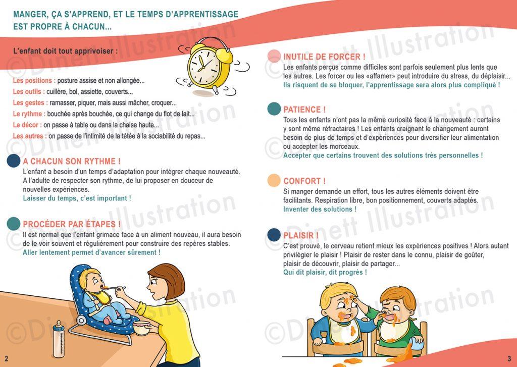 Illustration et mise en page pour plaquette orthophonie